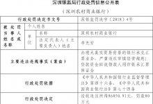 深圳农商行承兑汇票业务违法造假