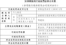 浙商银行深圳办理承兑汇票业务违法违规遭罚