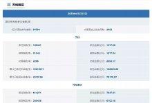 2019-01-14 国股等优质产品价格下行