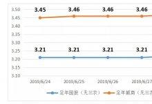 票据周评丨央行暂停公开市场操作,价格窄幅震荡