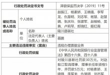 陵川县联社因票据违规,理事长被取消任职主任及副主任在内15人被处罚