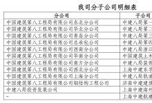 中国建筑第八工程局有限公司关于被不法分子冒用名义虚假开具商业承兑汇票的免责声明