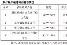 杭州高新系的债务沦陷,涉及亿元+3000万商票