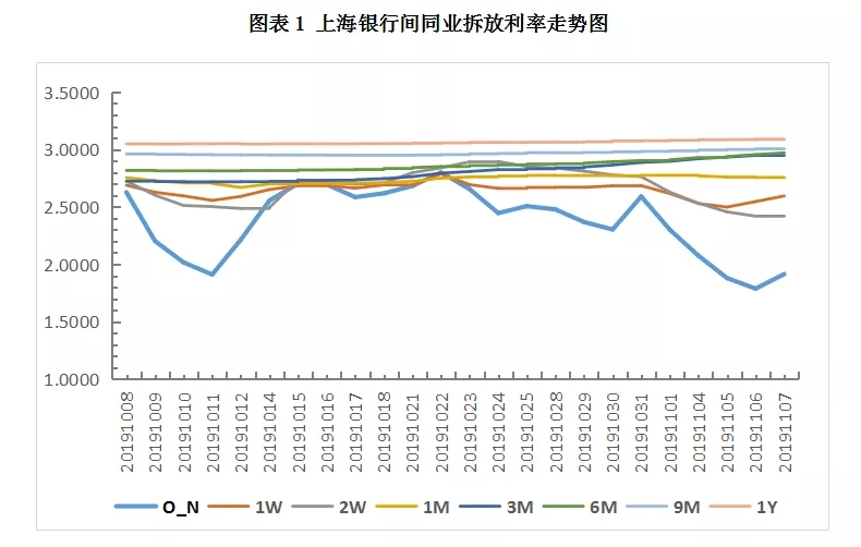 票据日评:市场活跃度提高,尾盘票价有拉升迹象