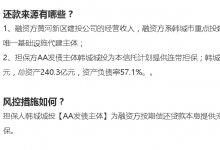 """百强县""""坏孩子""""韩城城投:7家信托+12亿债券,仍然违约了……"""