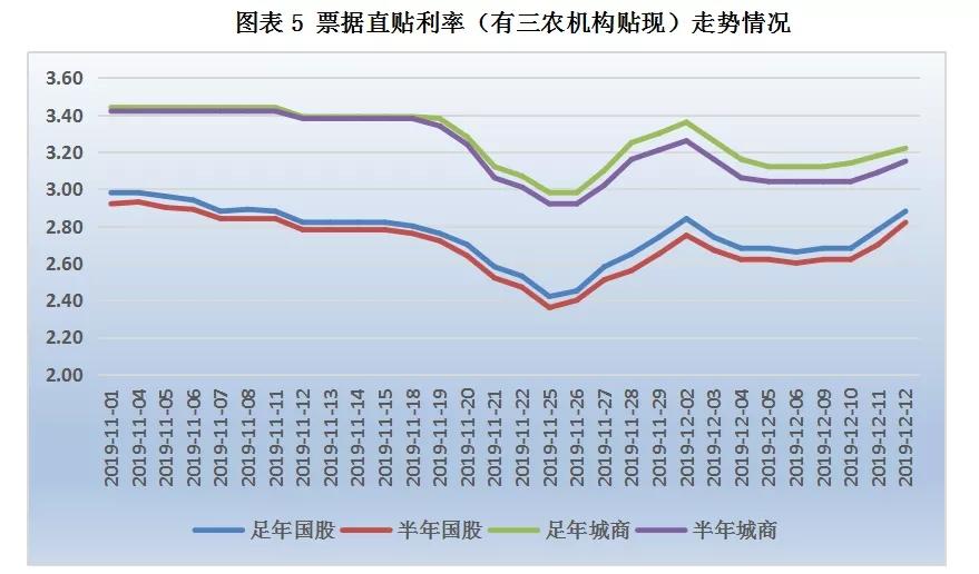 票据日评:供需关系严重失衡,票价大幅上涨