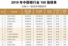 刚刚,2019年中国银行业100强榜单发布