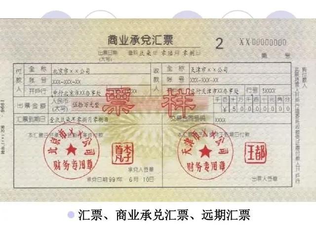 票据——为什么有了钱这个东西,还会产生票据?