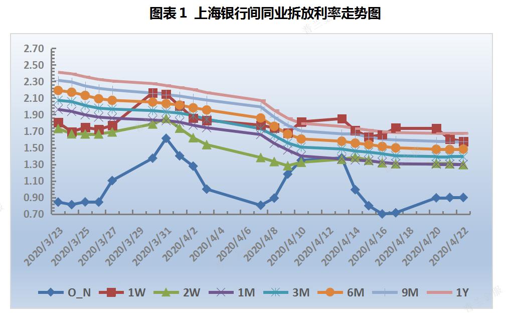 票据日评:供需趋向均衡,票价窄幅震荡