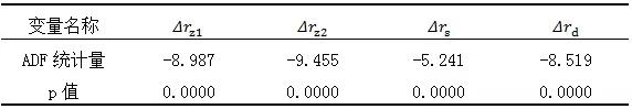 我国票据市场利率的动态作用机制研究——基于误差修正模型的实证分析