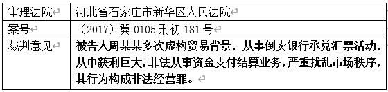 票据民间贴现的是非——《九民纪要》的前后变化