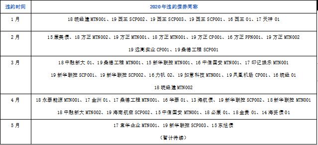 债券交易纠纷的诉讼江湖