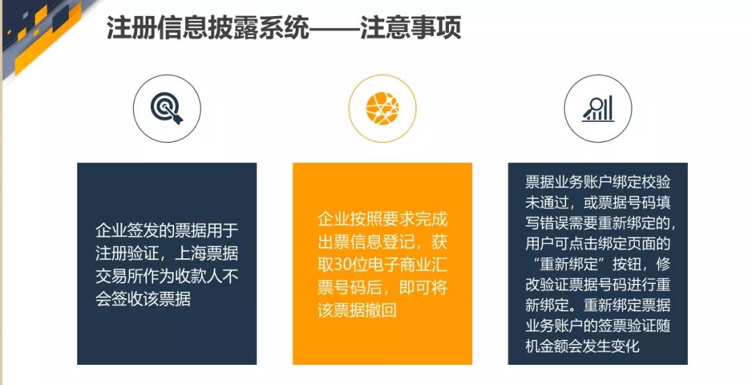 【票交所培训PPT】商业汇票信息披露系统介绍