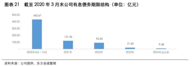 """华晨汽车""""危情"""":疑陷1200亿债务泥潭多只债券出现暴跌"""