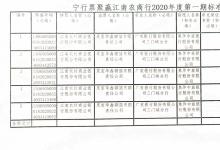 宁行票聚赢江南农商行2020年度第一期标准化票据存托协议