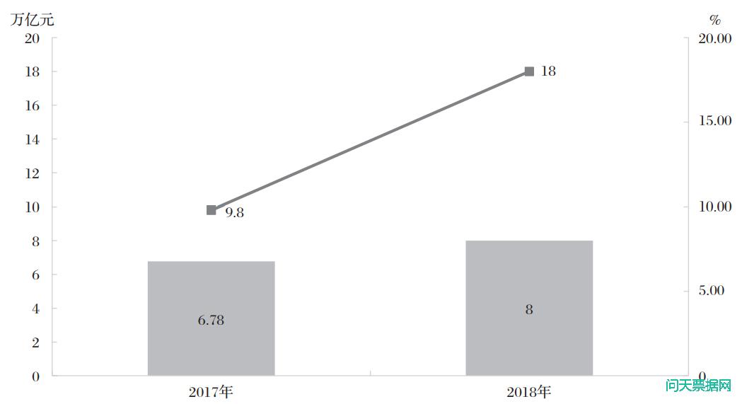 金融科技与中小企业票据融资研究