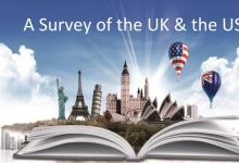 英美票据市场发展为我国带来哪些启示?
