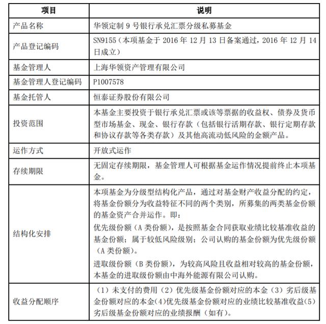 35亿票据基金被定性集资诈骗!上海警方喊话