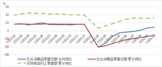 2020年人民币利率市场回顾及2021年展望