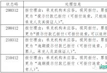 电票拒付追索包含的两种情形及其法律后果