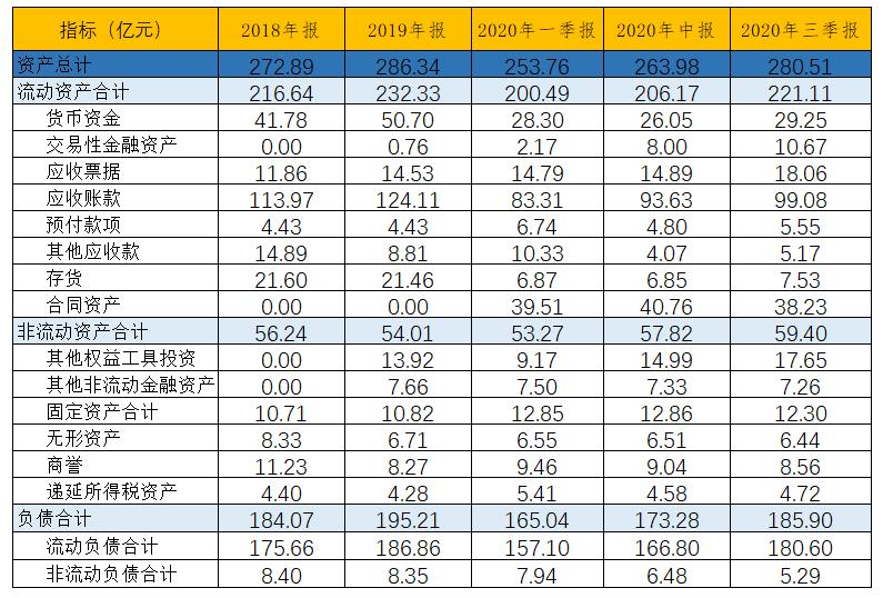 江河创建集团商票浅析