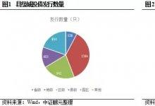 如何更好地进行县级城投公司信用分析?