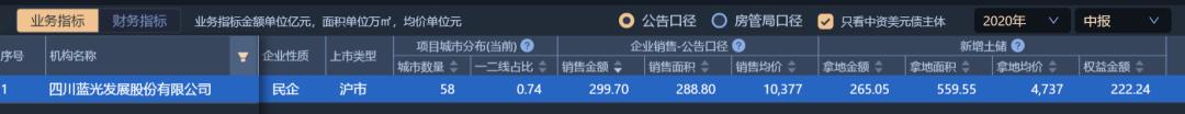 蓝光商票浅析