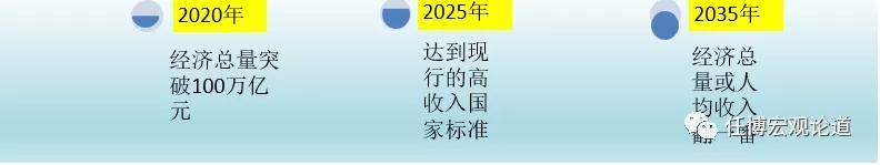2020年宏观经济金融回顾与2021年展望