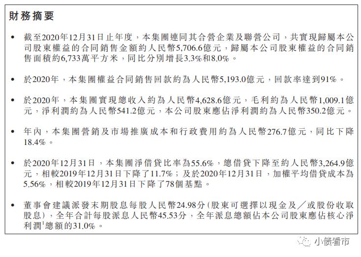 """""""房企一哥""""碧桂园业绩首度下滑,万亿负债悬顶高周转模式承压"""