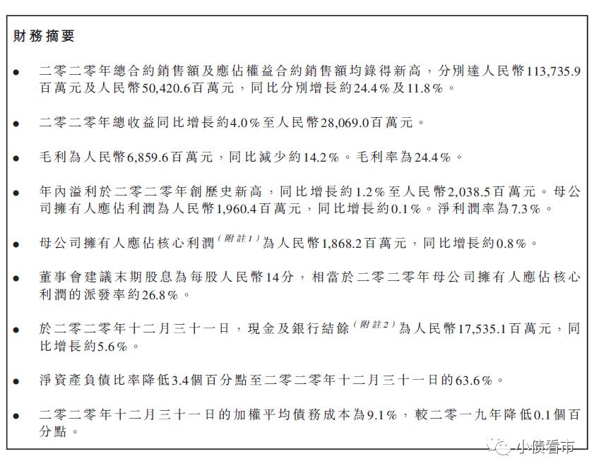 江西龙头房企新力控股千亿谜团,极速狂奔下300亿有息负债压顶