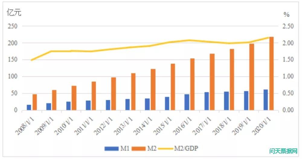 票据业务与产业经济新融合引广泛关注