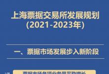 一图读懂上海票据交易所近三年发展规划