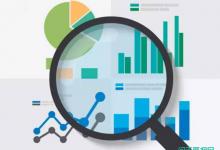 票据业务的会计制度研究