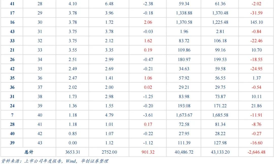 标票陆续到期票据利率触底反弹 —票据市场季报