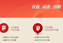 恒大集团票据相关诉讼案件移送广东省广州市中级人民法院集中管辖