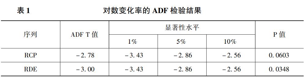 票据融资市场与债券融资市场的联动性研究中国邮政储蓄银行 .