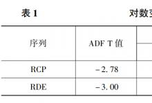 票据融资市场与债券融资市场的联动性研究中国邮政储蓄银行